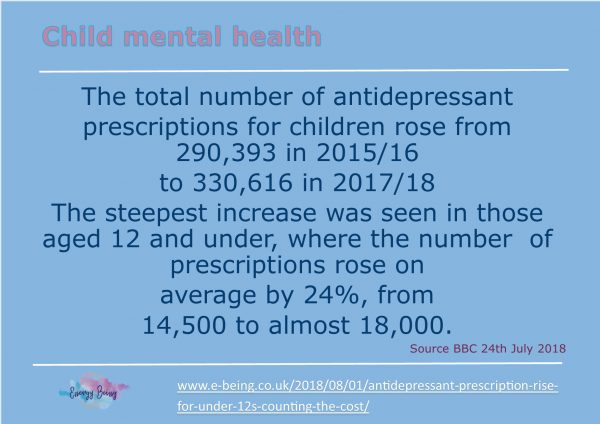 Antidepressant prescription rise for under 12's – Counting the cost